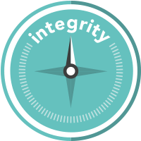 Integrity – doing the right thing